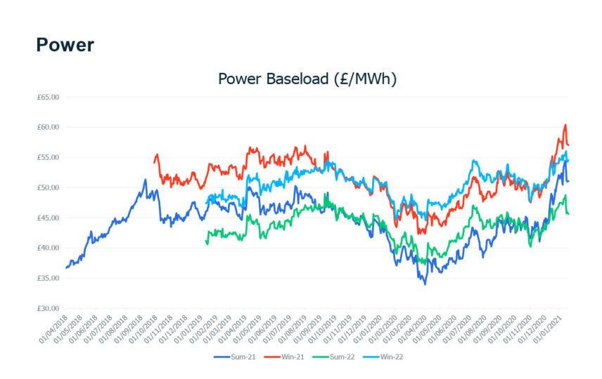 Energy Update screenshot graph